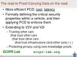the road to proof carrying data on the road