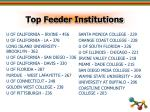 top feeder institutions
