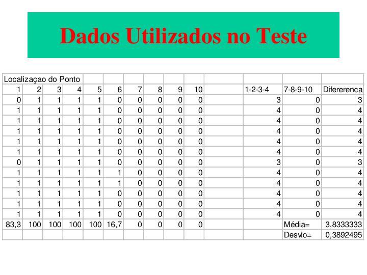 Dados Utilizados no Teste