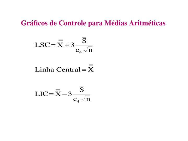 Gráficos de Controle para Médias Aritméticas