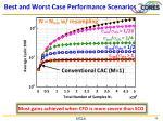 best and worst case performance scenarios