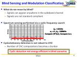 blind sensing and modulation classification