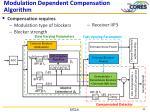 modulation dependent compensation algorithm