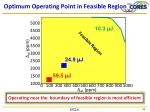 optimum operating point in feasible region