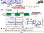 proposed hybrid detection and classification processor