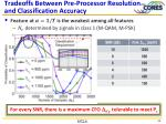 tradeoffs between pre processor resolution and classification accuracy