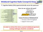 wideband cognitive radio concept vision