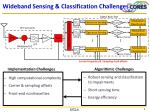 wideband sensing classification challenges