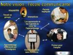 notre vision l cole communicante