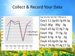collect record your data