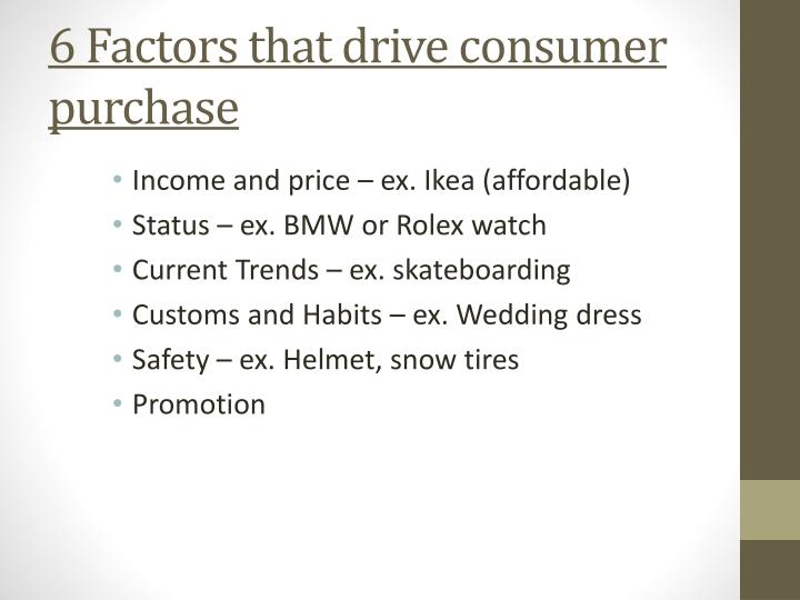6 factors that drive consumer purchase n.