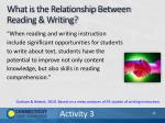 what is the relationship between reading writing
