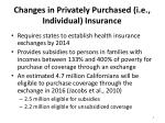 changes in privately purchased i e individual insurance1