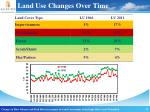 land use changes over time