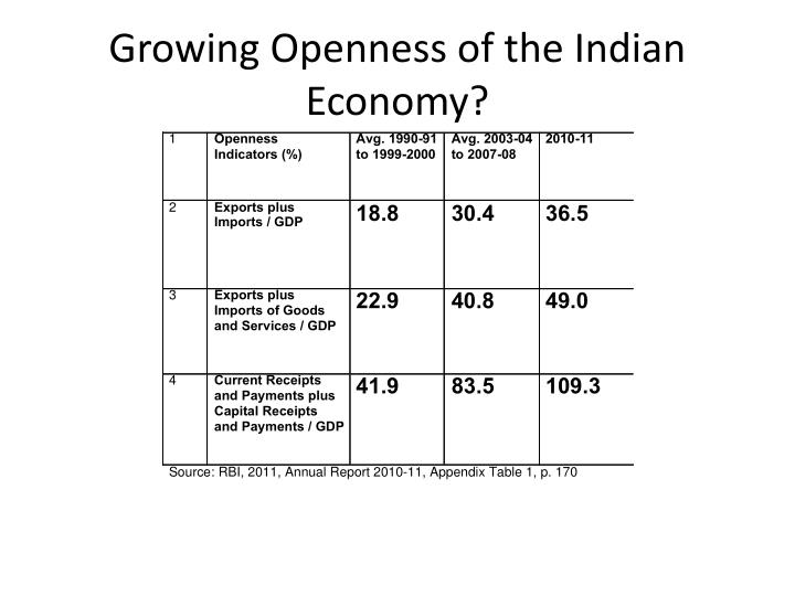 Growing Openness of the Indian Economy?