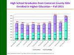 high school graduates from cameron county isds enrolled in higher education fall 2011