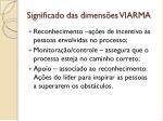 significado das dimens es viarma1