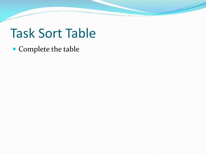Task Sort Table