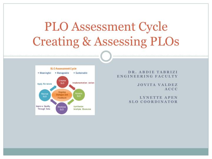 plo assessment cycle creating assessing plos n.