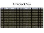 redundant data