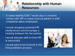 relationship with human resources