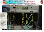 401 04 04 04 ctp infrastructure vadatech vt894 crate test setup