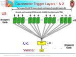 calorimeter trigger layers 1 2