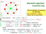 warshall s algorithm in process ring