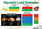 glycemic load examples