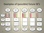 examples of possible future se s