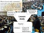 what is lesson study community