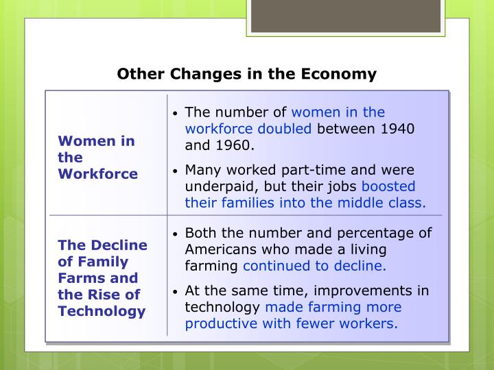 Other Changes in the Economy