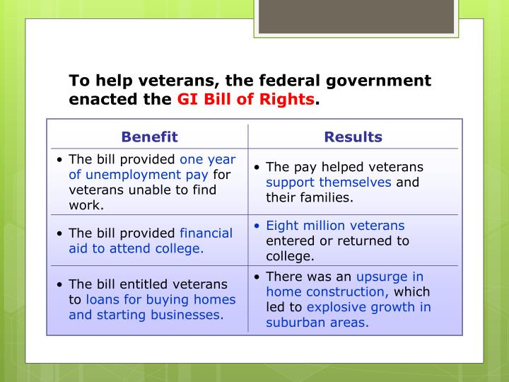 To help veterans, the federal government enacted the