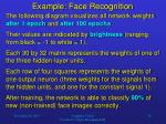 example face recognition3