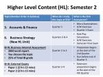 higher level content hl semester 2