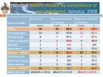 maternal deaths missed by surveillance or not registered jamaica 2008