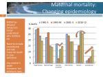 maternal mortality changing epidemiology