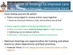 use of findings to improve care data synthesis action cycles demonstrating impact