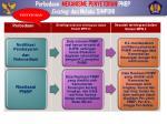perbedaan mekanisme penyetoran pnbp existing dan melalui simponi1