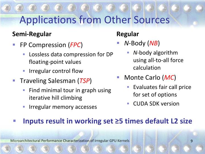 Applications from Other Sources