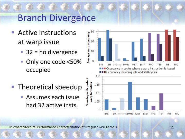 Branch Divergence