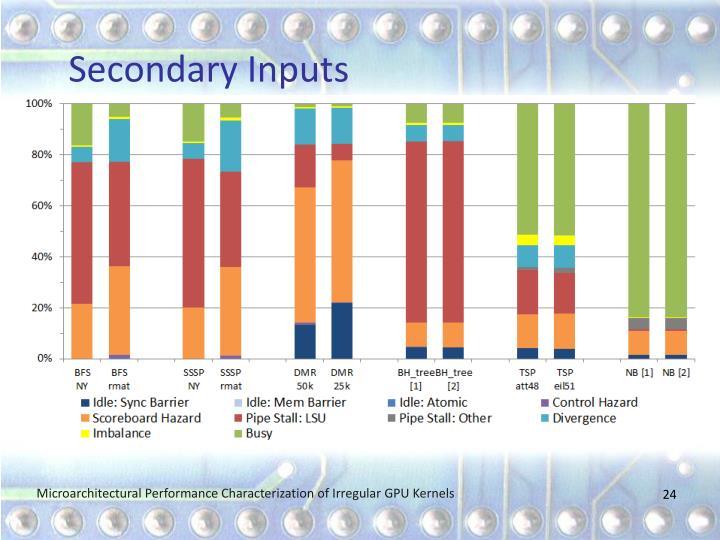 Secondary Inputs