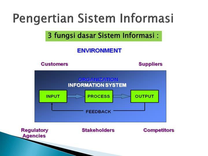 Pengertian Sistem Informasi