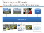 pengintegrasian sik melalui pengembangan arsitektur data exchange