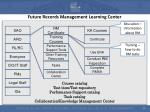 future records management learning center