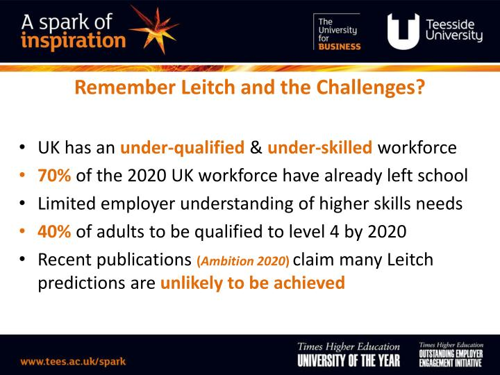 Remember leitch and the challenges
