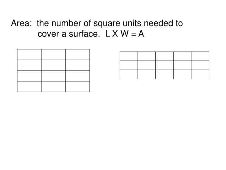 Area:  the number of square units needed to