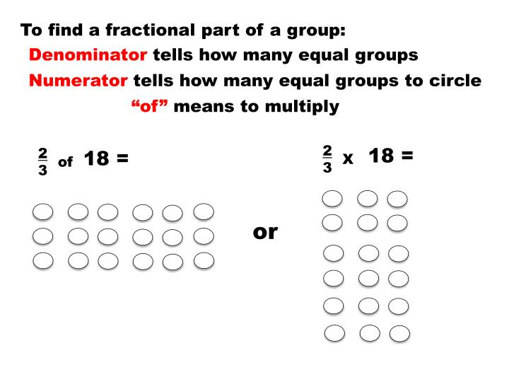 To find a fractional part of a group: