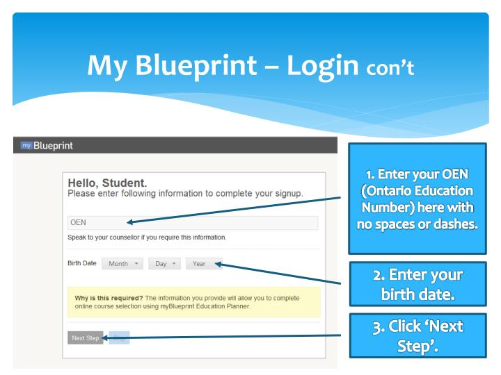 Ppt what is my blueprint powerpoint presentation id6510689 my blueprint login cont malvernweather Image collections