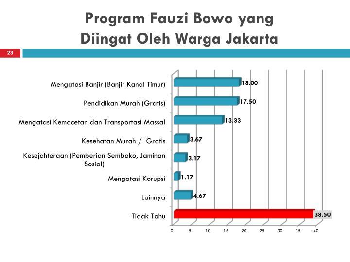 Program Fauzi Bowo yang